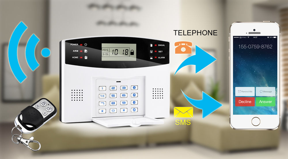 M2b App Control Wireless Gsm Home Burglar Security Alarm